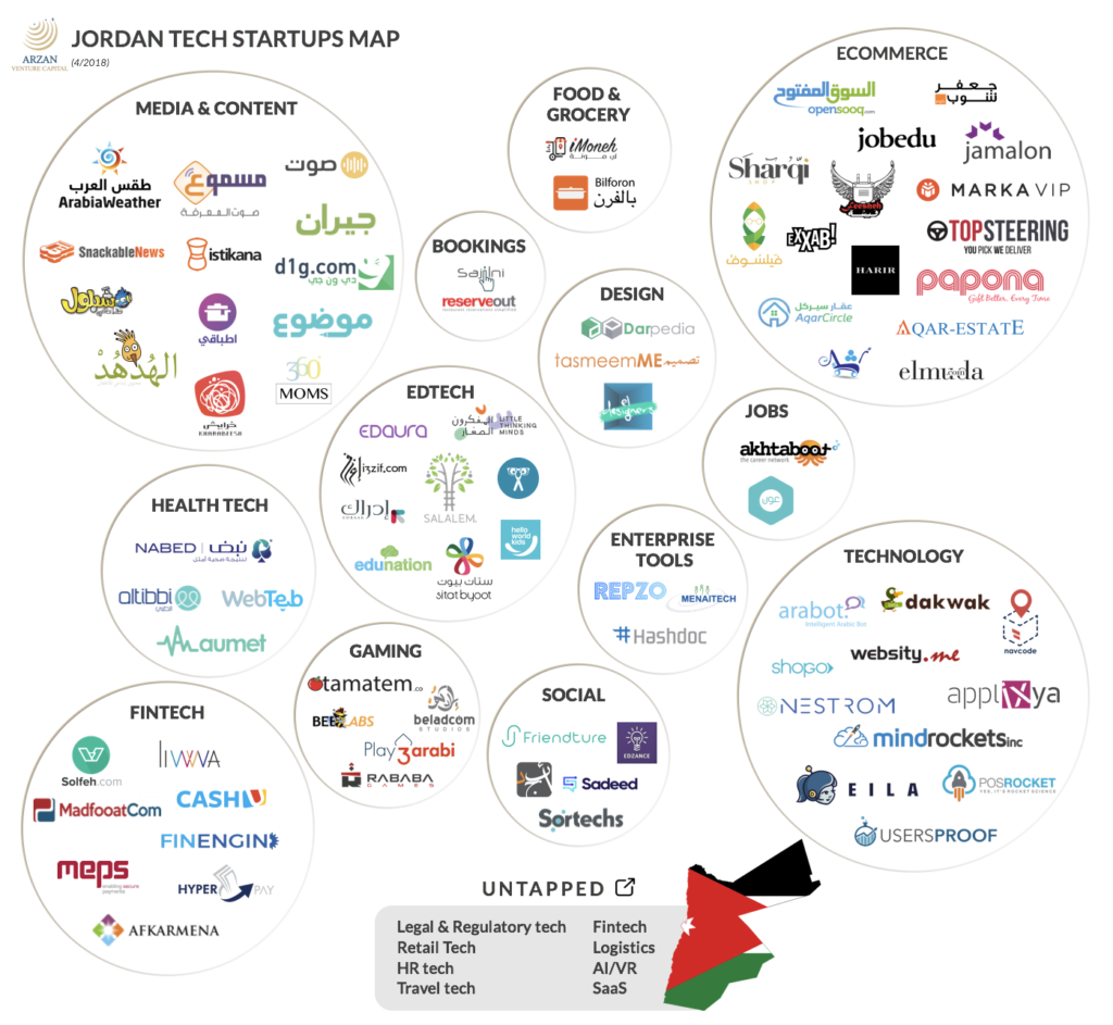 market-map-Jordan